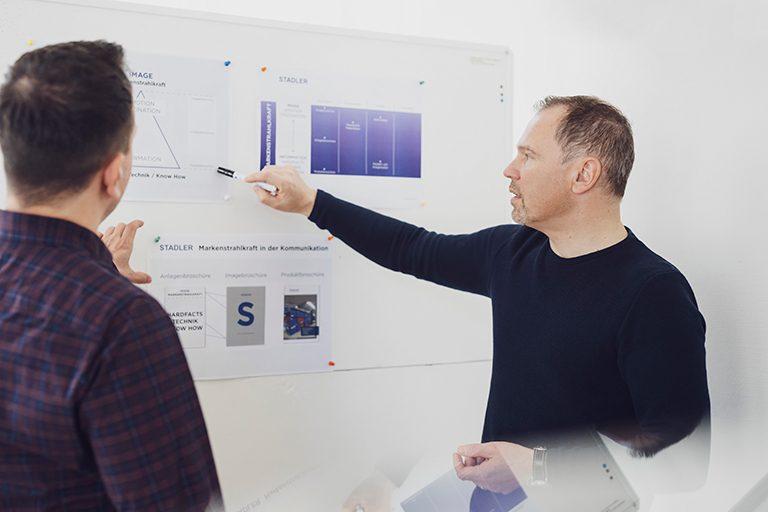 go-digital-strategieentwicklung